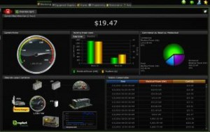 Sunbelt Energy Dashboard 2